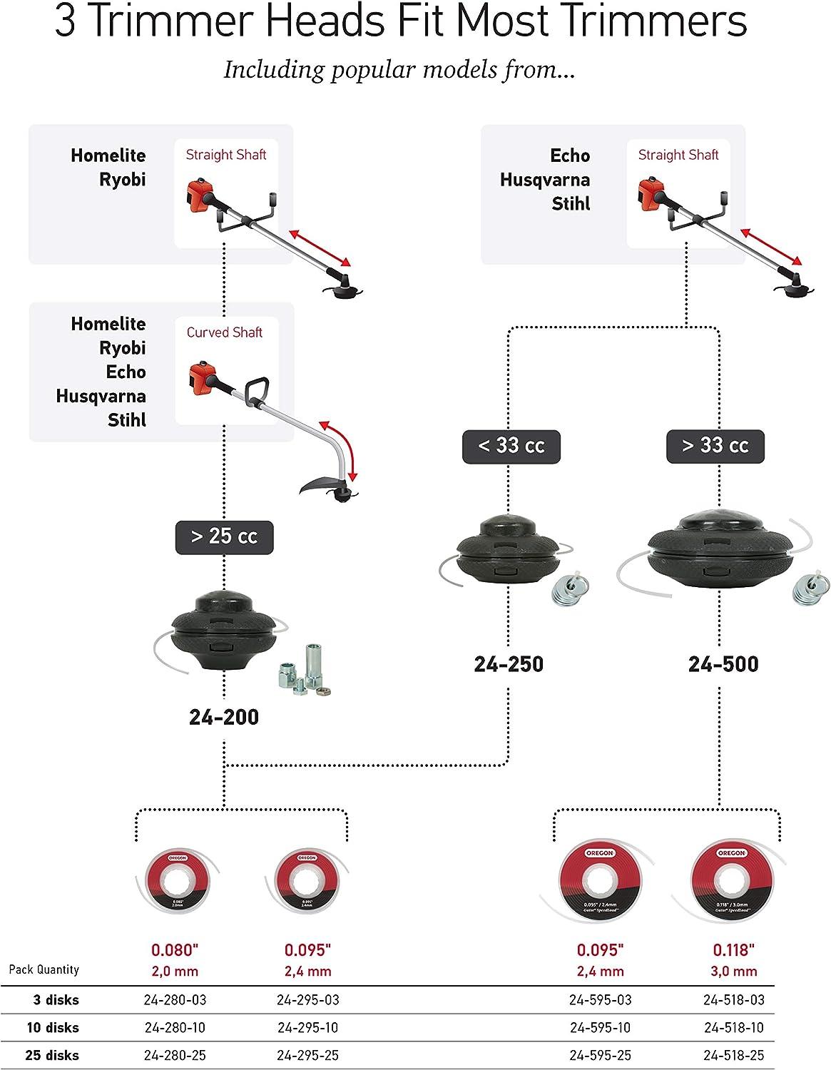 Oregon Gator SpeedLoad Head & Line System para recortadores de gas ...