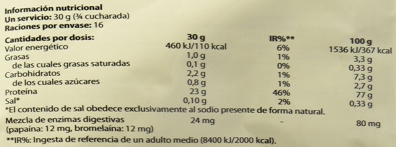 Scitec Complejo de Proteínas - 500 gr: Amazon.es ...