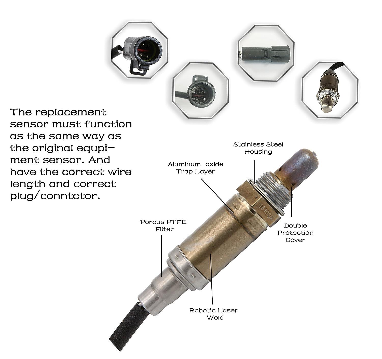 ABIGAIL 15716 Oxygen Sensor for Aston Martin Ford Jaguar Lincoln Mazda Mercury compatible with Bosch 15716