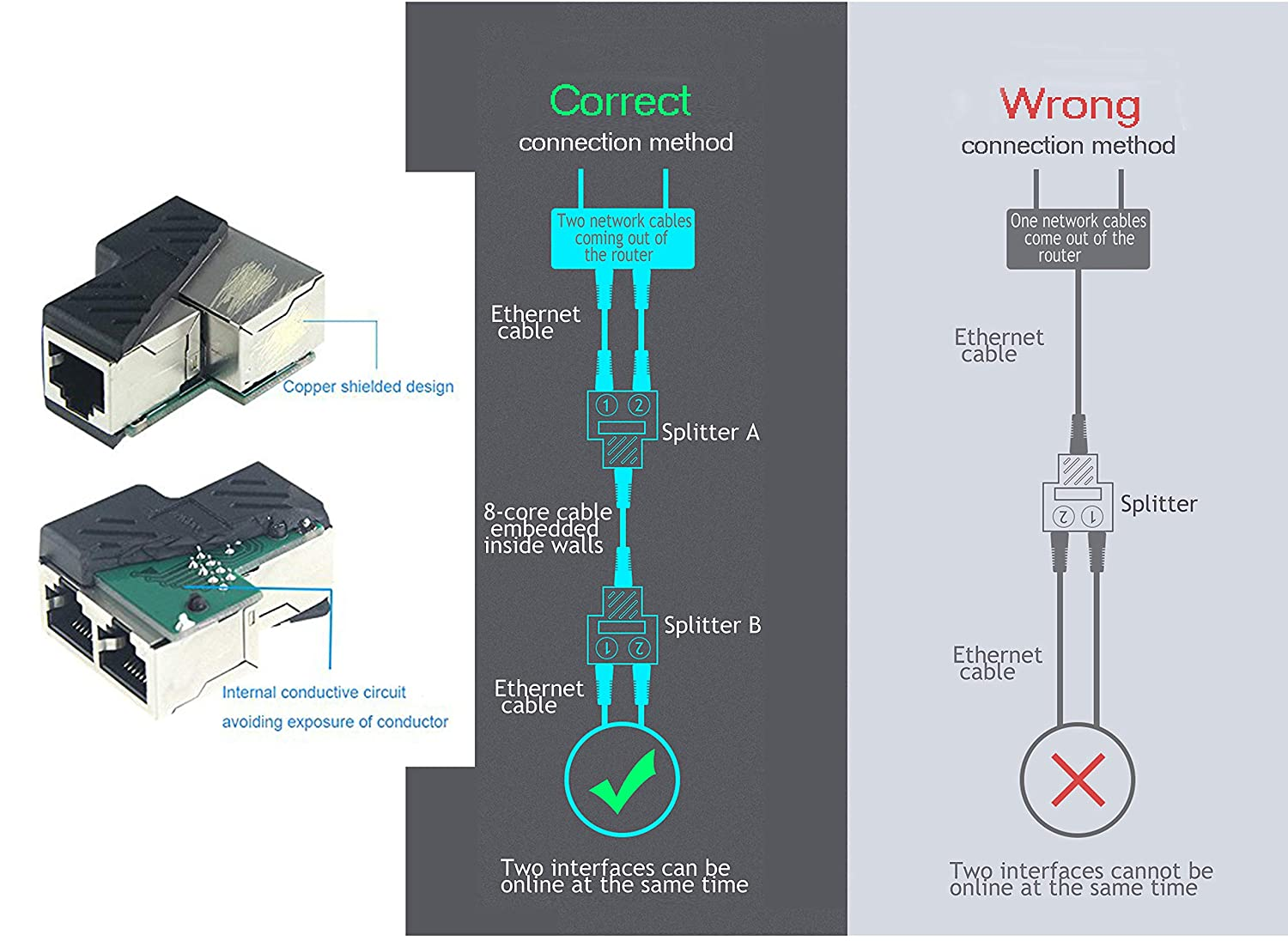 Ethernet Wire Diagram Circuits This Is A Good Place To Start Here We