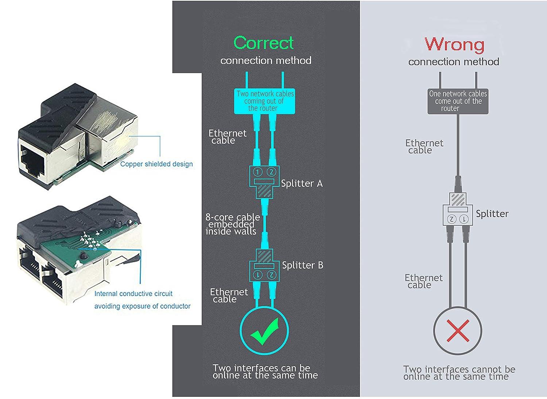 CERRXIAN RJ45 to 2 Splitter Coupler LAN Ethernet Network 1 to 2 on