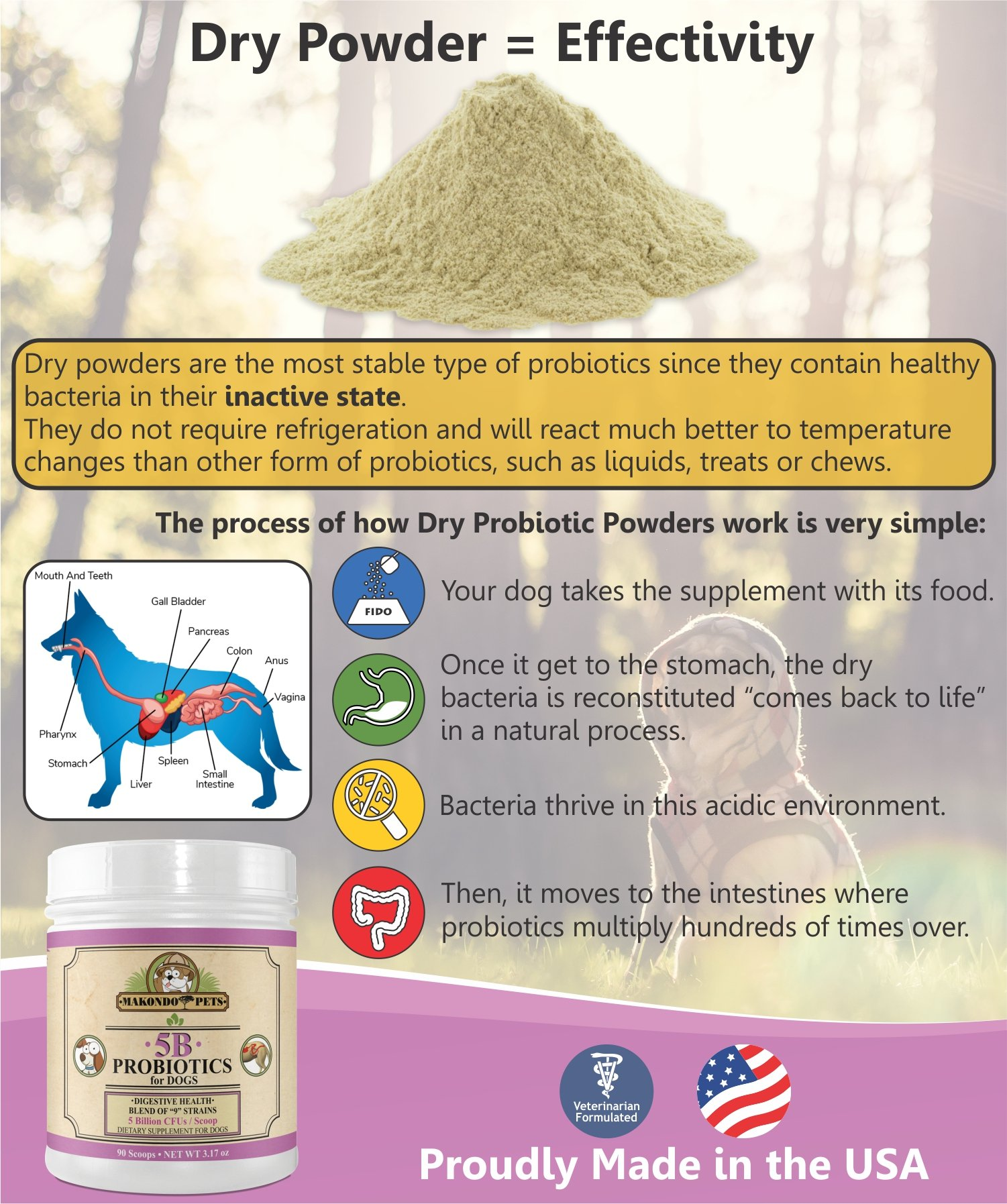 Makondo Pets Probiotics for Dogs & Puppies – Flavored, Made in USA, Extra Strength 9 Species Digestive Support Tummy Relief Enzyme Powder, 5 Billion CFUs per Scoop – 90 Scoops per Tub, 3.17 oz by Makondo Pets (Image #5)