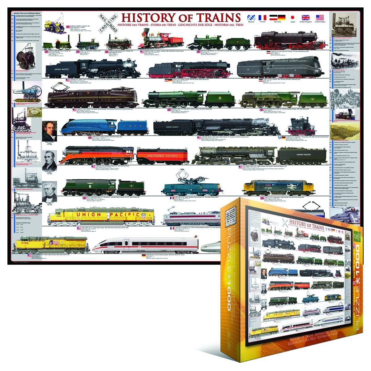 Eurographics history of trains puzzle 1000 pieces amazon eurographics history of trains puzzle 1000 pieces amazon toys games gamestrikefo Images