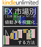 『 MT4 で FX 市場別 ( 日本 ロンドン ニューヨーク ) の値動きを視覚化する方法 』 - (全11step/20分) Jan 2017-