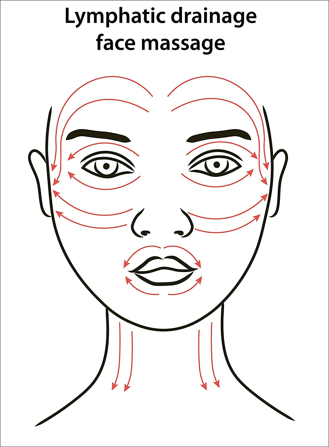 lymphatic drainage massage face