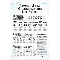 Romain Morlot Poster : Gammes, Modes & Harmonisations à la Guitare