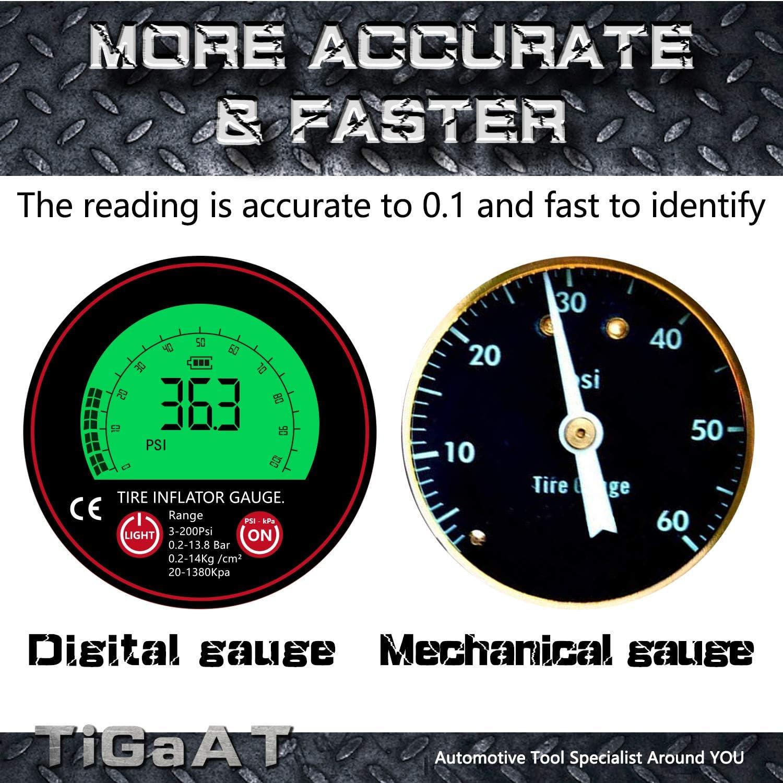 B Motorcycle TiGaAT Digital Tire Pressure Gauge 200 PSI Bike Tires SUV Heavy Duty Accurate Tire Gauge 4 Settings for Car
