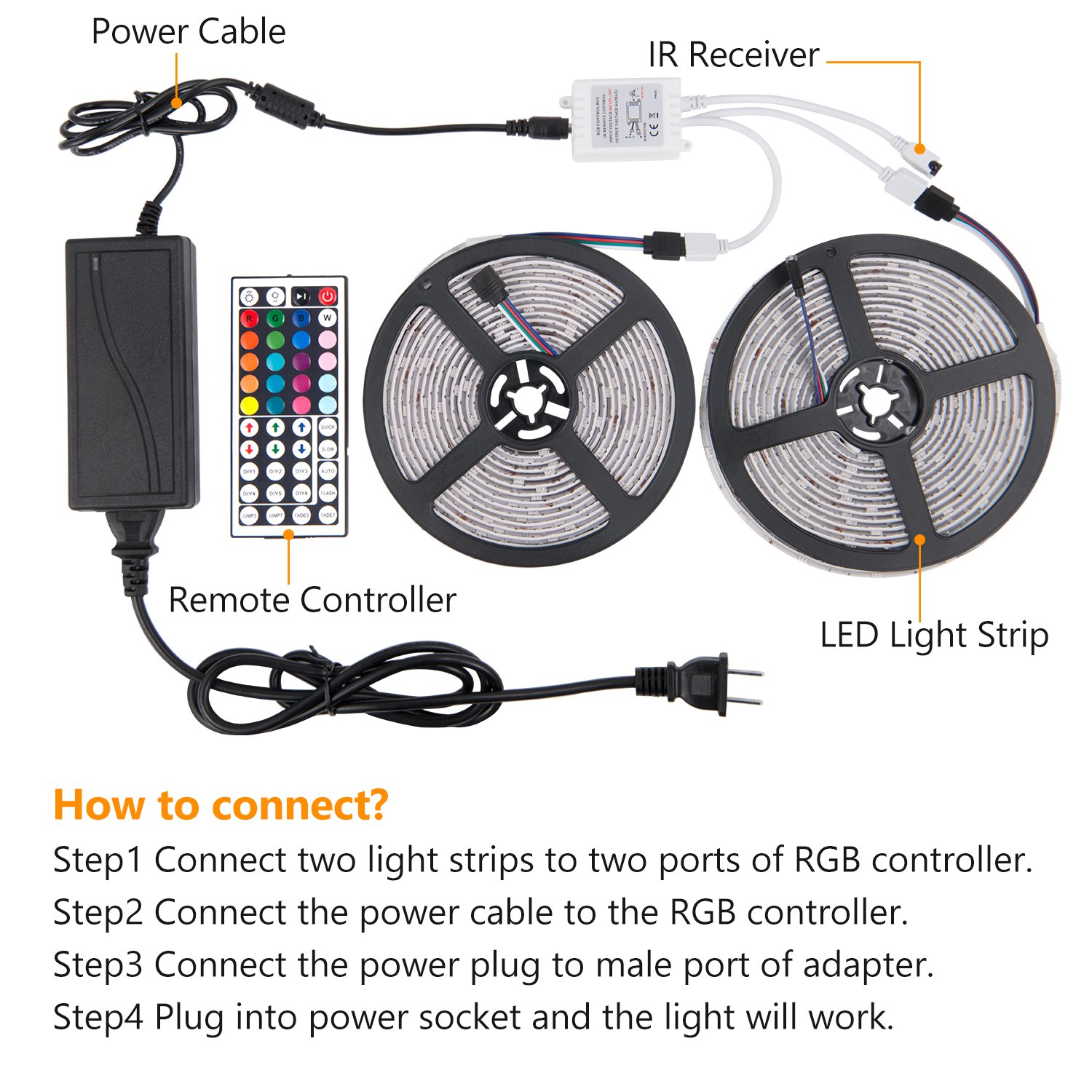 Amazon.com: SUNNEST Remote Controlled LED Strip Kit, 2 x 16.4FT ...