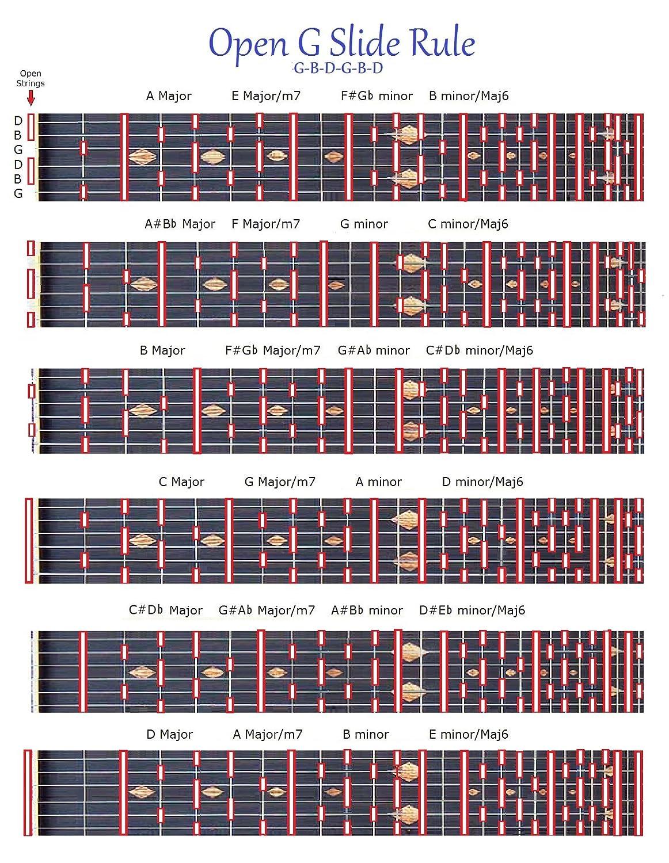 Amazon Open G Slide Rule Chart Gbdgbd Lap Pedal Steel Slide