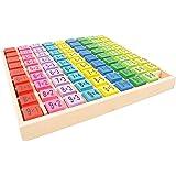 Foud'bois - 38112.0 - Calcul Et Mathématiques - Table De Multiplication Couleur