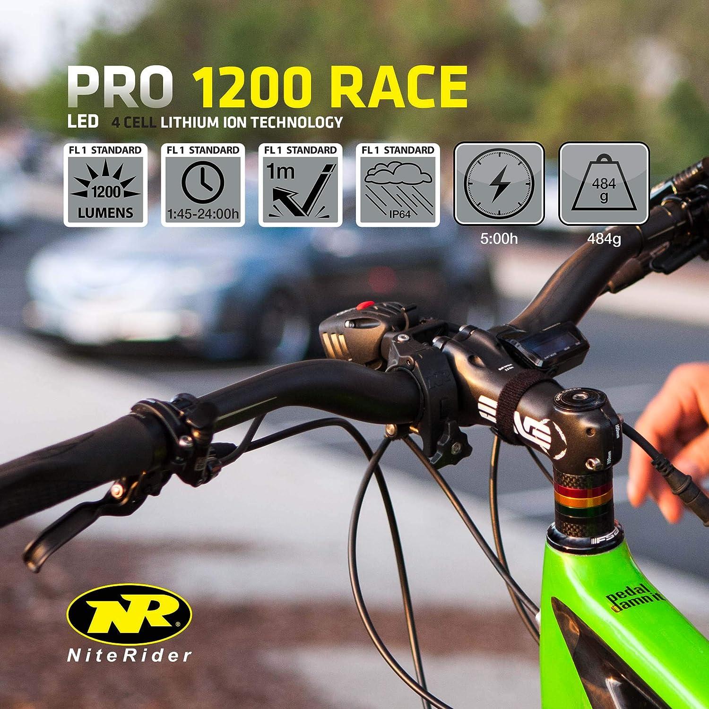 NiteRider Pro 1200 LED Headlight – Performance Exclusive
