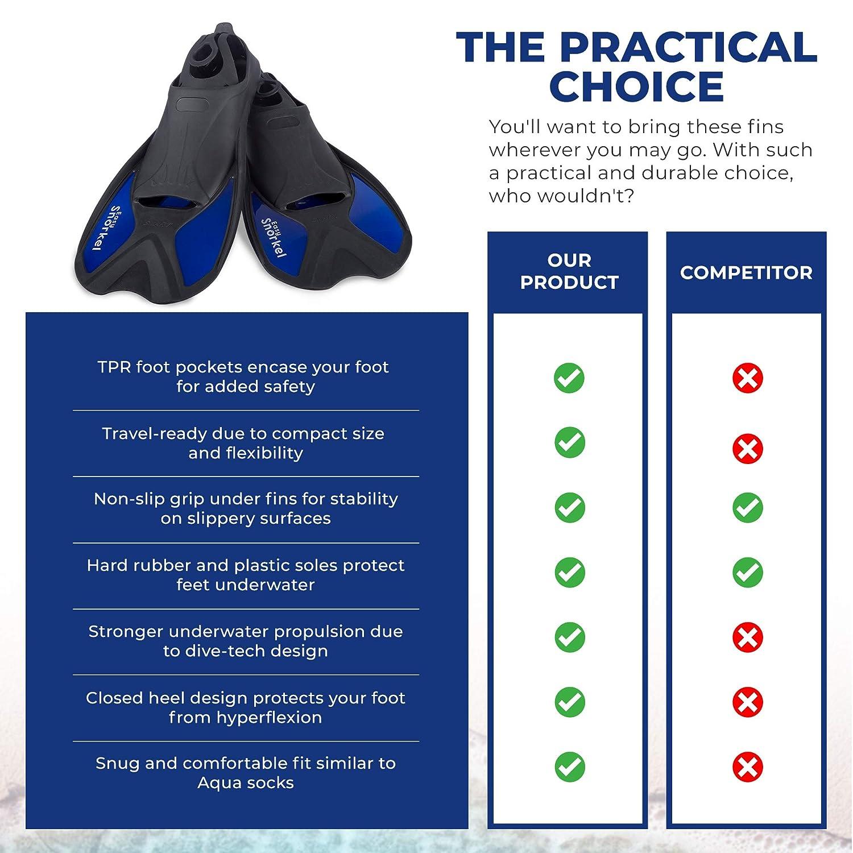 Easy Snorkel Snorkeling Smart Swim Fins Short Blade Dive-Tech Large Size 9-10