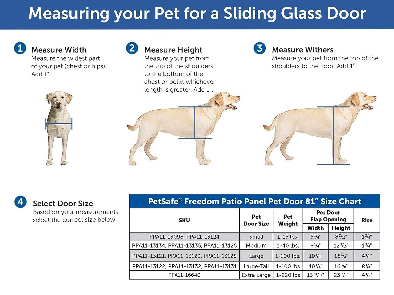 Amazon Petsafe Freedom Aluminum Patio Panel Sliding Glass Dog