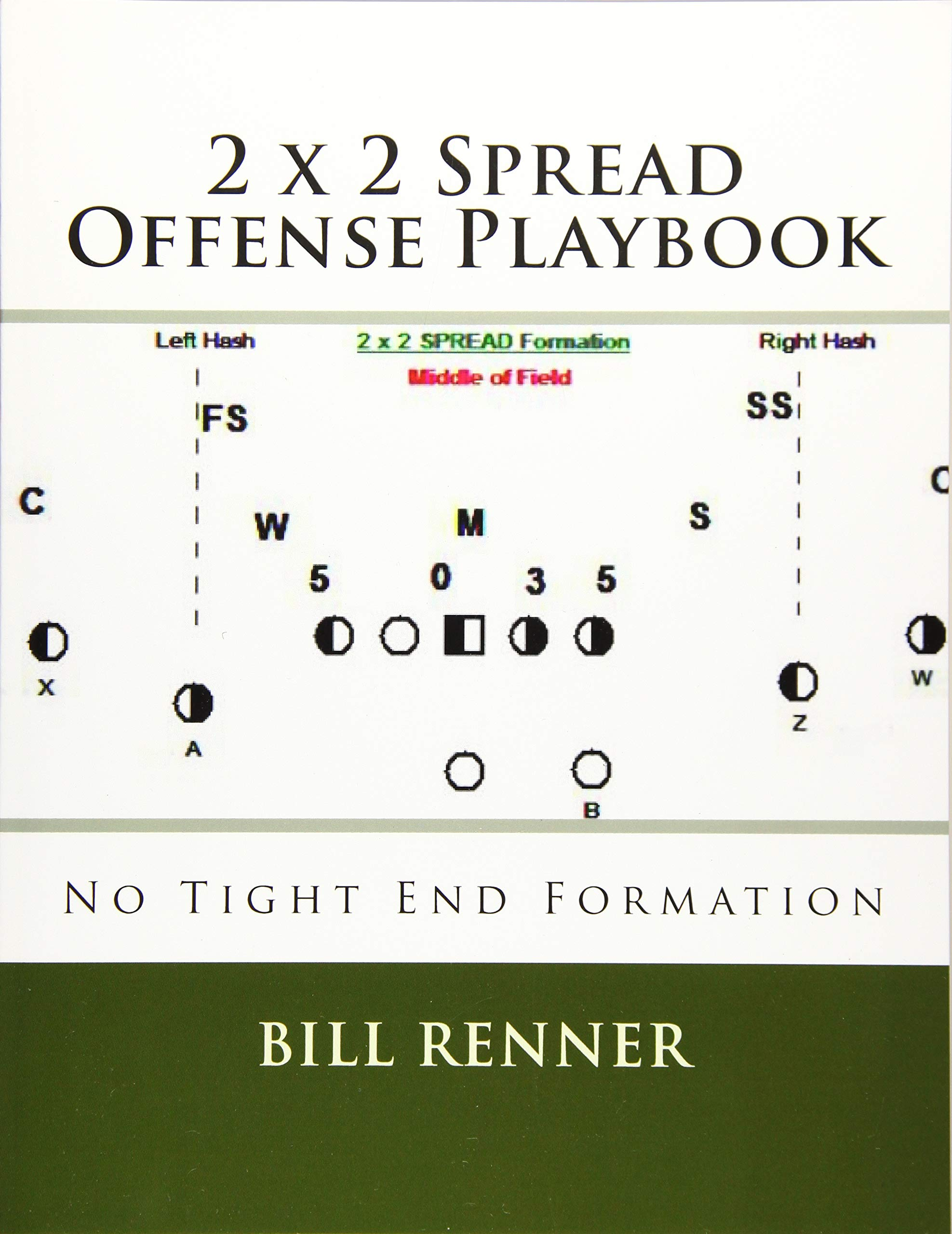 Playbook wing pdf offense t 6 Free