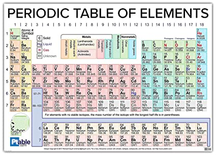 Ptable Com 2019 Premium Vinyl Periodic Table Poster 36x24 Amazon