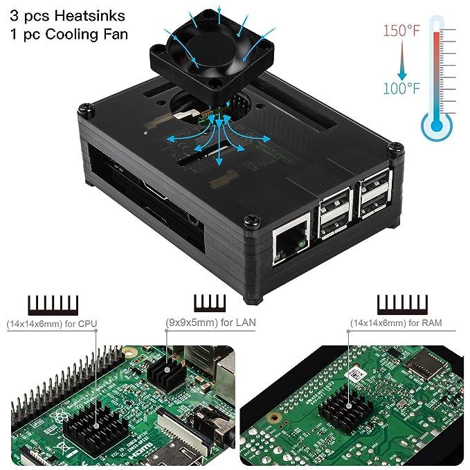 Para Caja Raspberry Pi 3 b+, Smraza Kit para Raspberry Pi 3 b+ Carcasa con Cargador, Ventilador, 3x Disipadores y Tarjeta Micro SD Compatible con ...