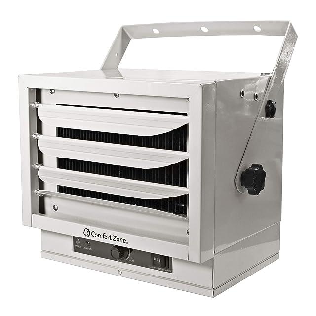 Comfort Zone CZ220 5,000W, Fan-Forced Ceiling Mount Heater