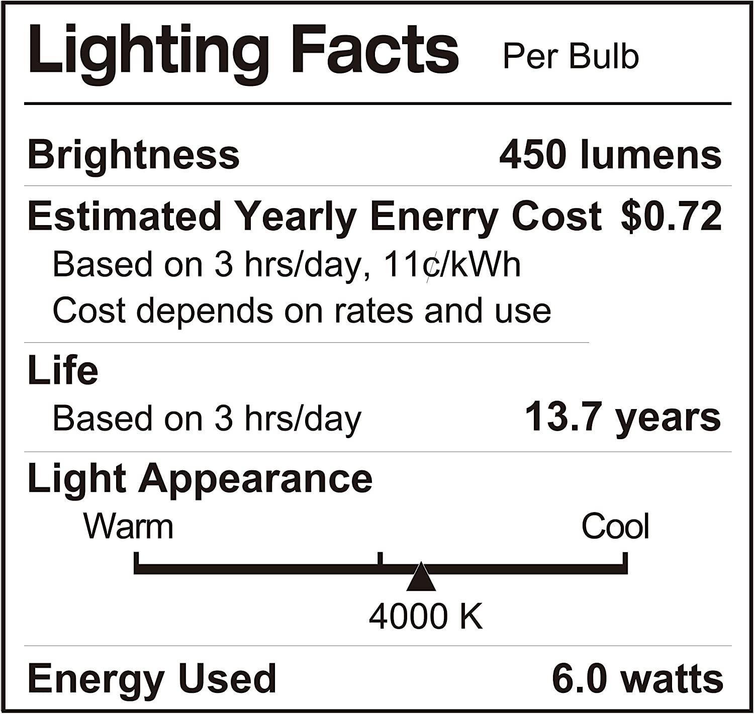 E26 Daylight UL Certified 4-Pack LUNO A19 Non-Dimmable LED Bulb Medium Base 40W Equivalent 5000K 6.0W 450 Lumens