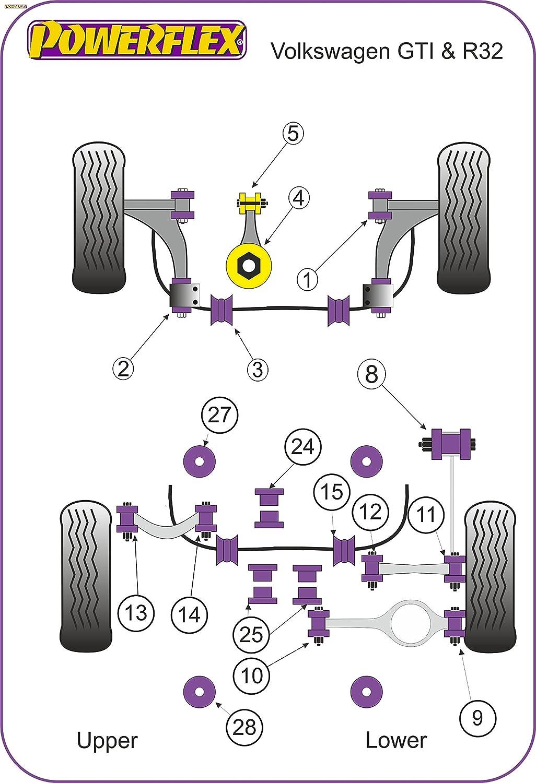 Powerflex Front Wishbone//Arm Suspension Rear Bushes Anti Lift//Caster PFF85-502G