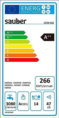Sauber - Lavavajillas 60cm SDW60I A++ 14 cubiertos - Acero ...