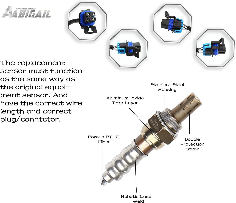 ABIGAIL A13361X O2 Oxygen Sensor Upstream/Downstream Right For 03 ...