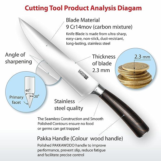 Amazon.com: Cuchillo de chef – Cuchillo para cocina – Sushi ...