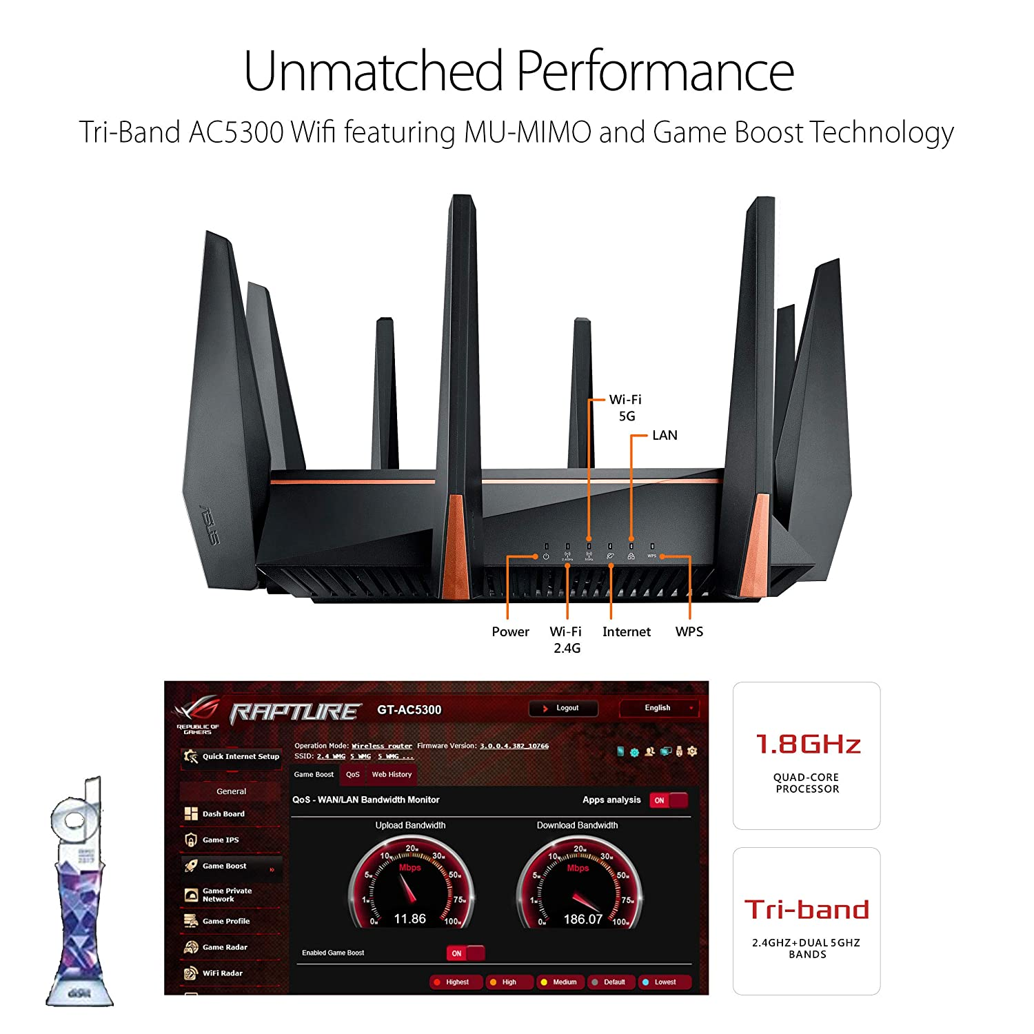 ASUS ROG Rapture GT-AC5300 Extreme Gaming Router, 1 8GHz