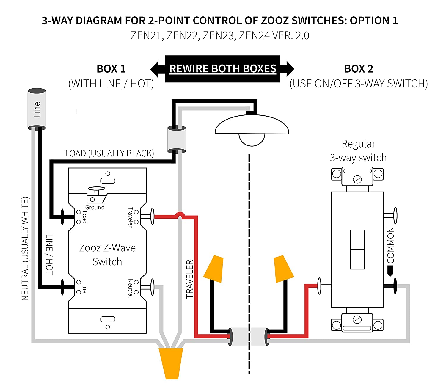 2 Way Switch Wiring Diagram Zooz Z Wave Plus On Off Wall Zen21 White Ver 20 Works With Existing Regular 3