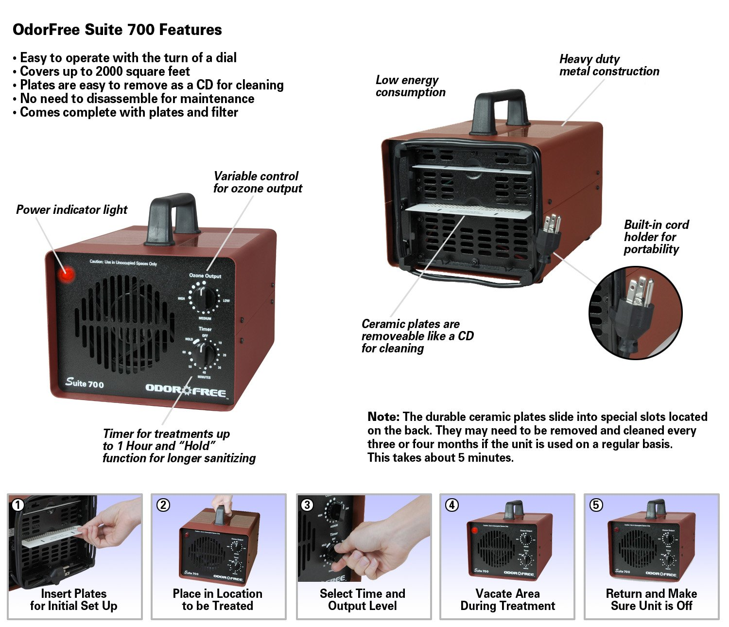 OdorFree Suite 700 Ozone Generator for eliminating Odors from small