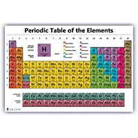Periodic table science poster LAMINATED chart teaching elements classroom white decoration premium educators atomic…