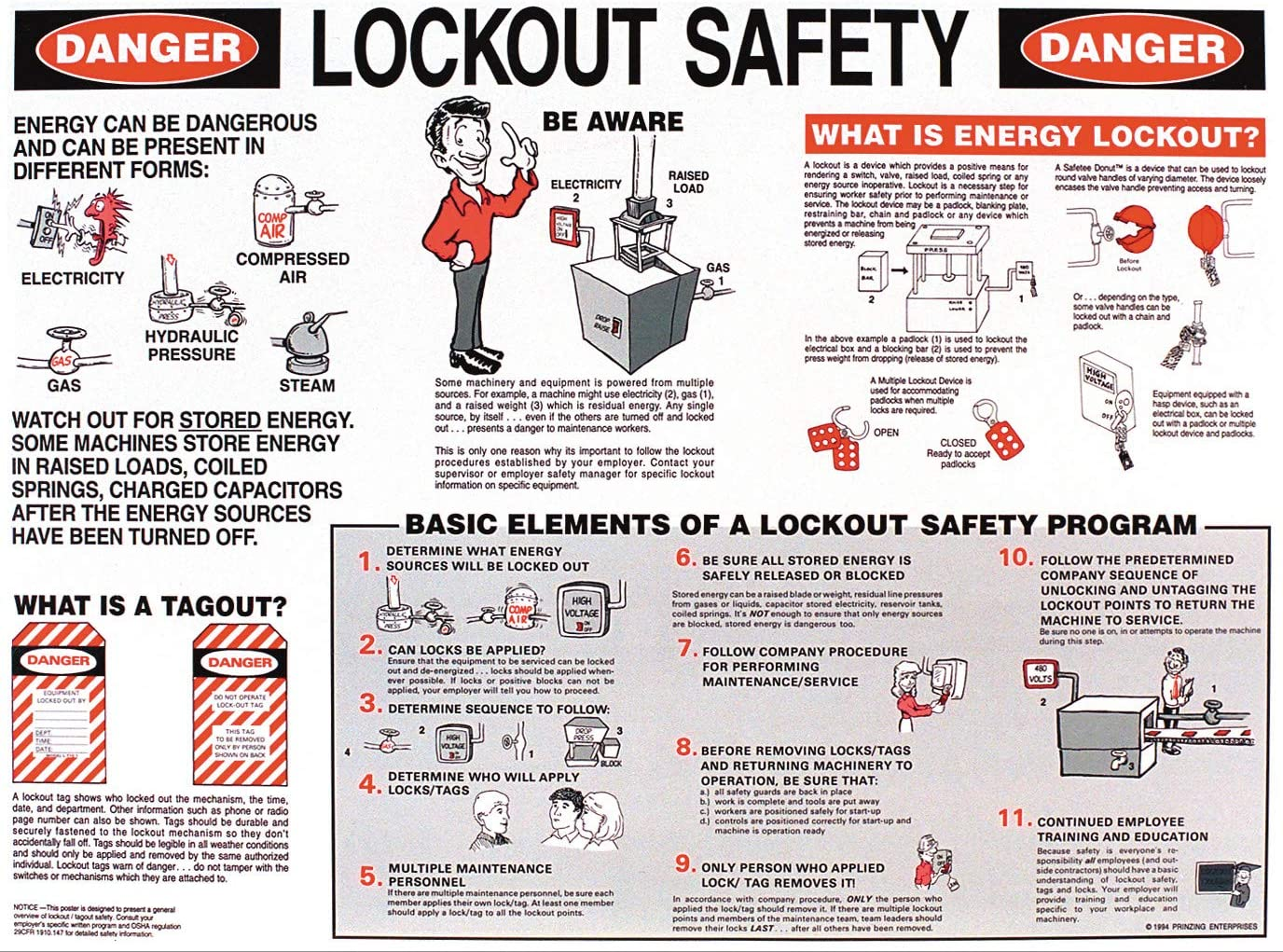 Lockout Tagout Safety Poster