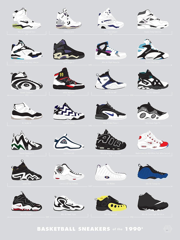 Amazon.de: Basketball-Turnschuhe der 1990er Jahre