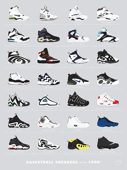 Zapatillas de baloncesto de los años 90