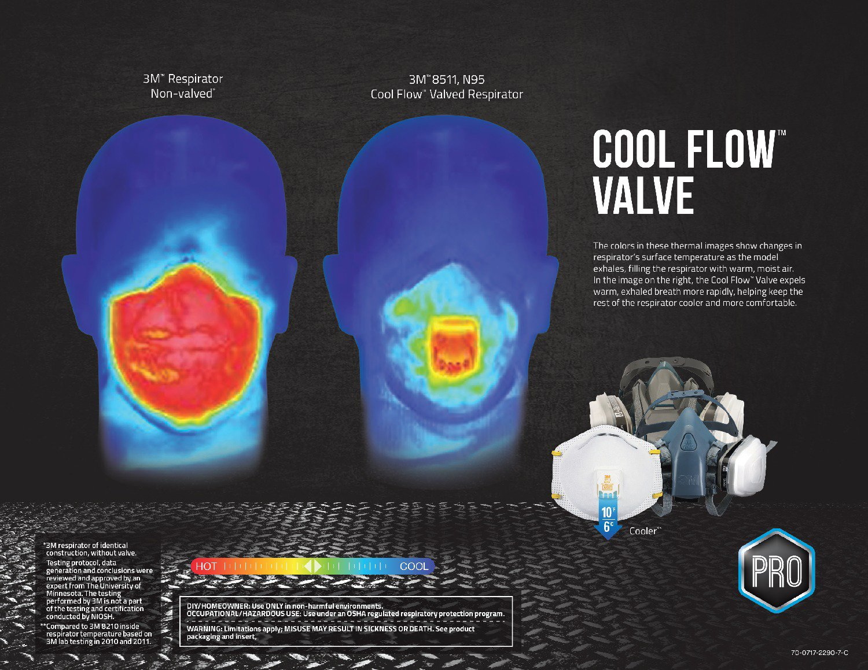 3M Valved Respirator 6