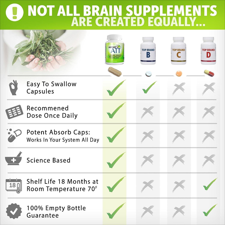Amazon.com: Suplemento dietético natural para el ...