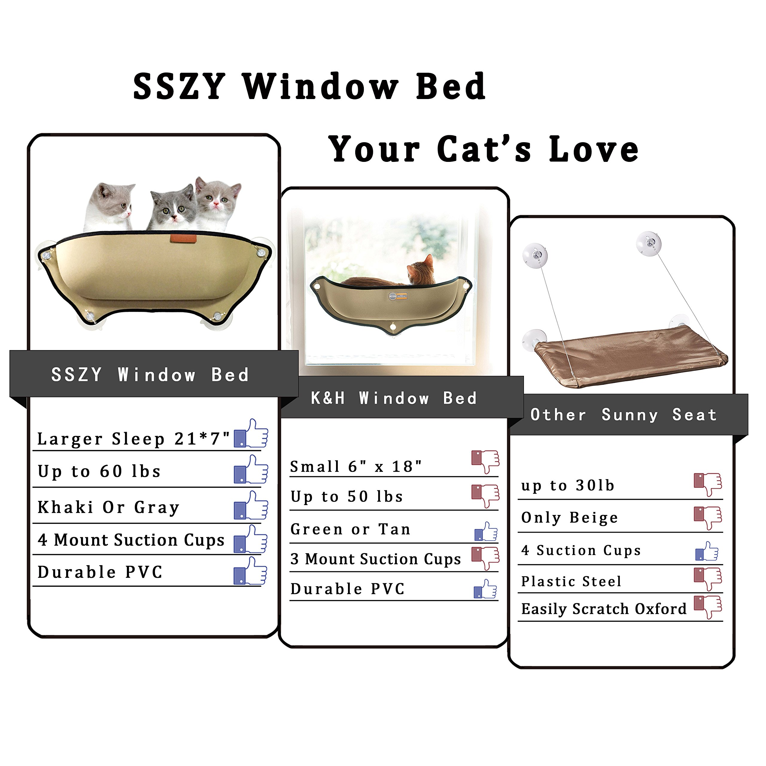 SSZY Cat Window Bed, Cat Window Perch, Cat Car Hammock EZ Mount Sunny Seat Lounger with 4 Suction Cups Cat Resting Sofa Safe Sunbath cat perch window for Cats 60lbs