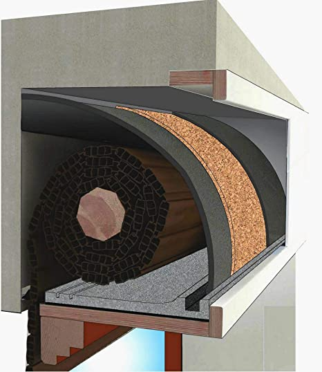 Kit tipo Plus para aislamiento acústico térmico. Cajón ac&uacute