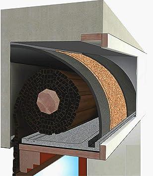 Kit tipo Plus para aislamiento acústico térmico. Cajón acú