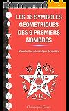 Les 36 symboles géométriques des 9 premiers nombres: Visualisation géométrique du nombre