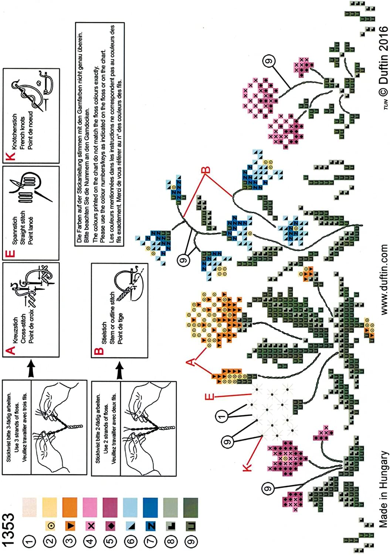 Point De Croix Kamaca Kit De Broderie Au Point De Croix Avec Broderie Au Point De Croix Et Fil A Broder 100 Coton Avec Bordure Tissee Motif Floral 80 X 80 Cm
