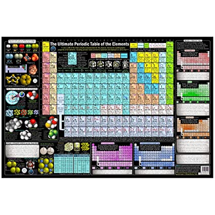 shutter waves the complete periodic table and updated easy to read professional chart for office study