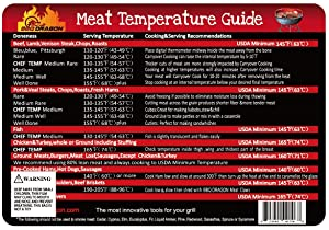"""BBQ Dragon Meat Temperature Guide - Used for Various Woods and Meats BEST INTERNAL TEMP GUIDE, Outdoor Charts for Meat Temps and Wood Smoking Temps, Magnetic, Durable, 8"""" X 5 1/2"""" (Temperature)"""