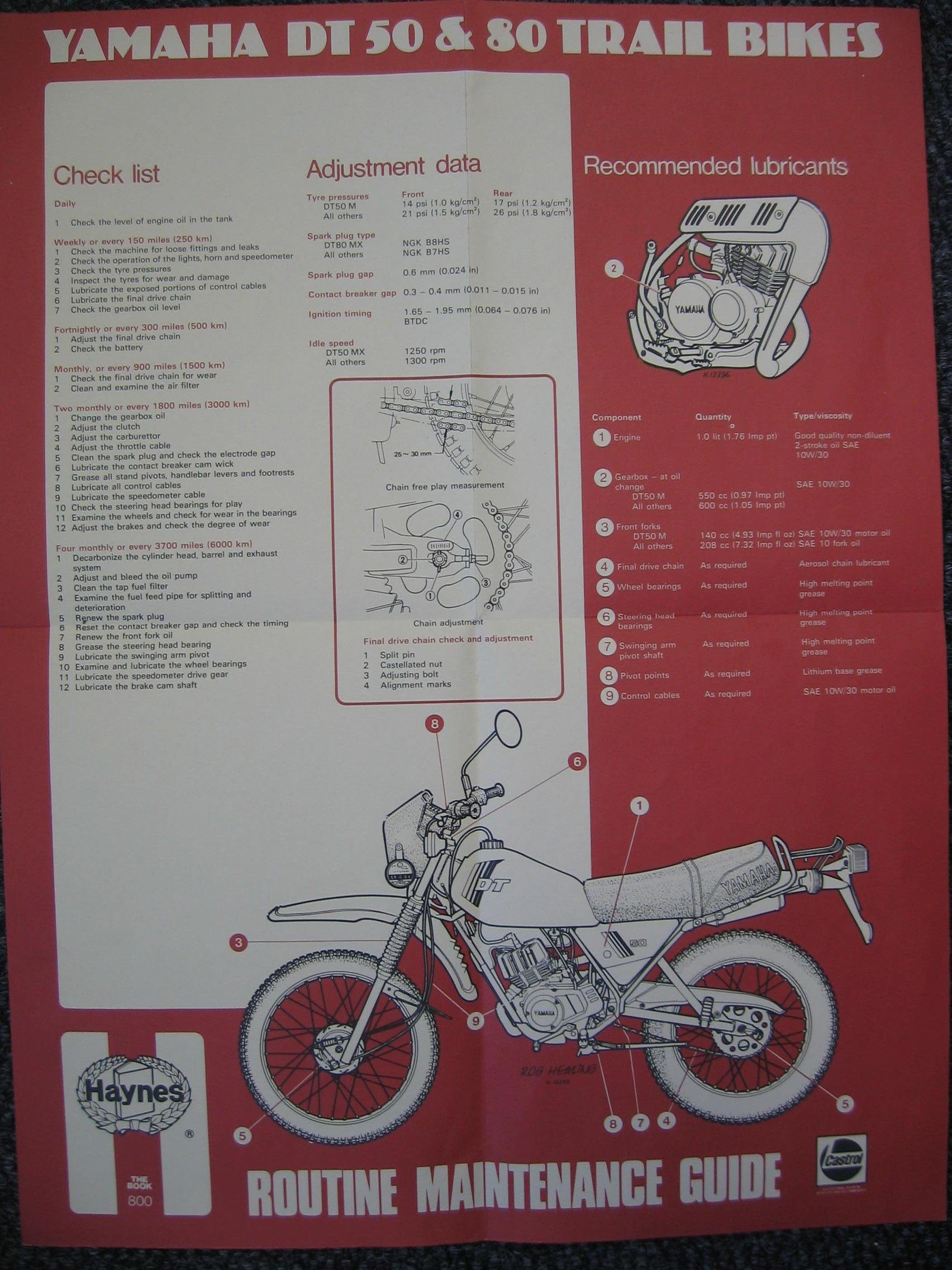 Yamaha Dt50 And 80 Trail Bikes Owners Workshop Manual Chris Rogers Wiring Diagram 9780856968006 Books
