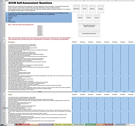 Amazon com: SCCM Toolkit: best-practice templates, step-by-step work