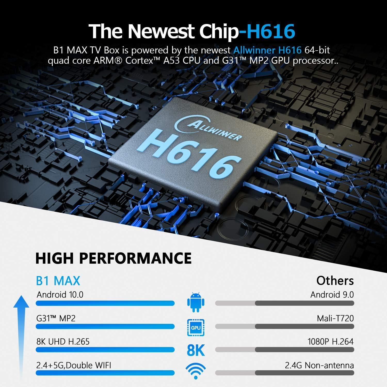 chip GPU de última generación sin retardos