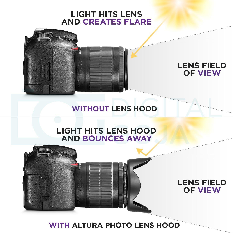 55mm + Nw Direct Microfiber Cleaning Cloth. Flower Design Nikon 1 J5 Pro Digital Lens Hood