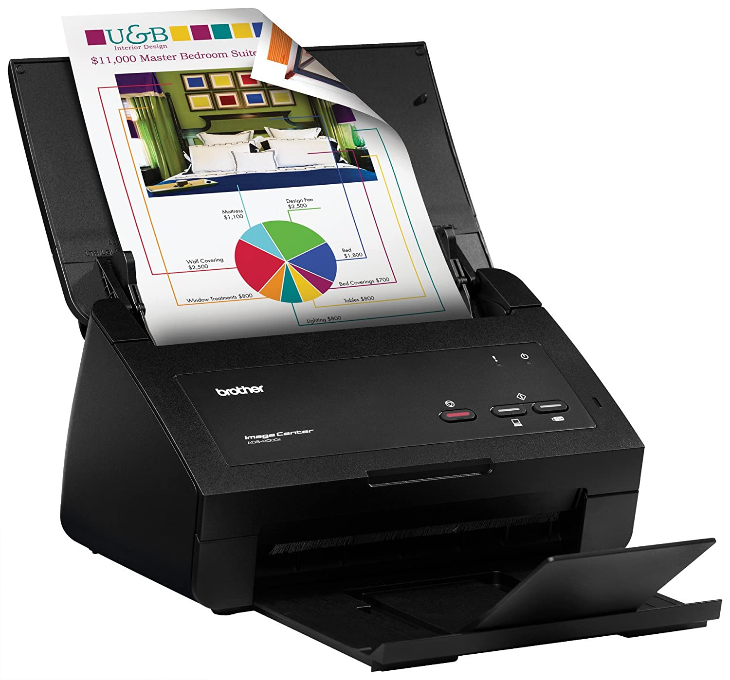 feeder reviews scanner color expert service flatbed imaging scanning features asp peripherals photo photos with and duplex panasonic compare for user document multiple scanners kv