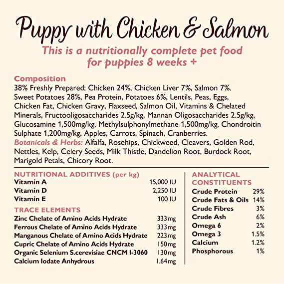 Lily de Cocina Comida para Perro