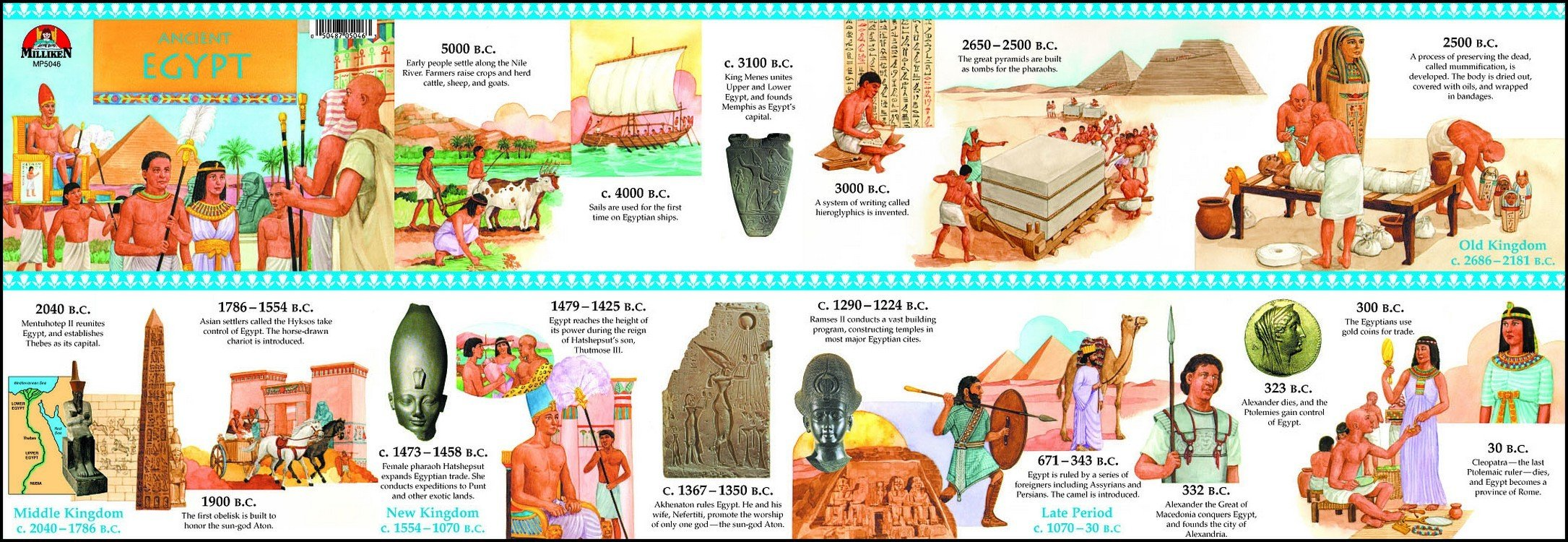 Ancient egypt timeline milliken publishing 9780787704049 amazon ancient egypt timeline milliken publishing 9780787704049 amazon books altavistaventures Images