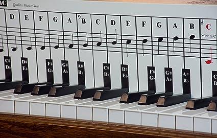 Piano y teclado nota gráfico para detrás de las llaves con piano canciones EBook; fabricado en Estados Unidos
